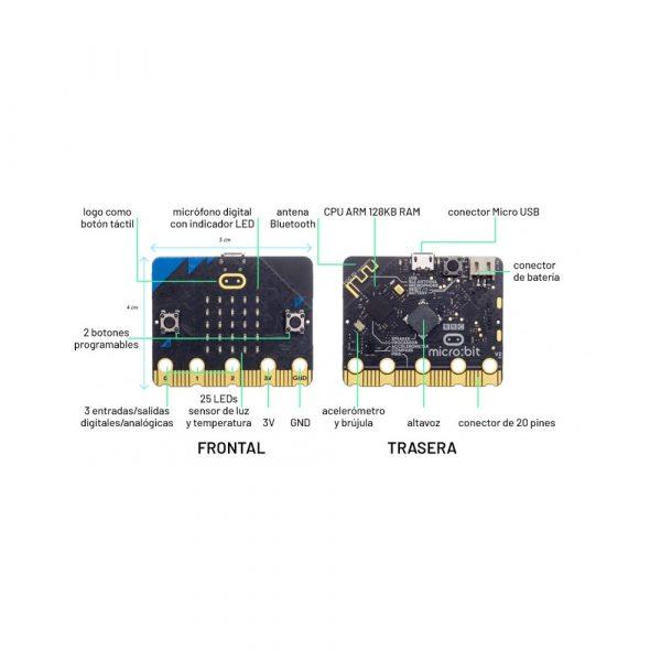 tarjeta-microbit-v2 (3)